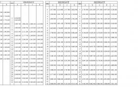 Daftar Gaji PNS 2014